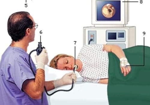maagonderzoek